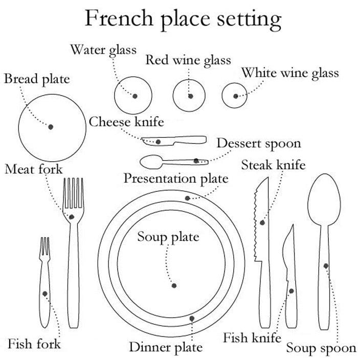 mesa-sevico-francesa-arrumacao